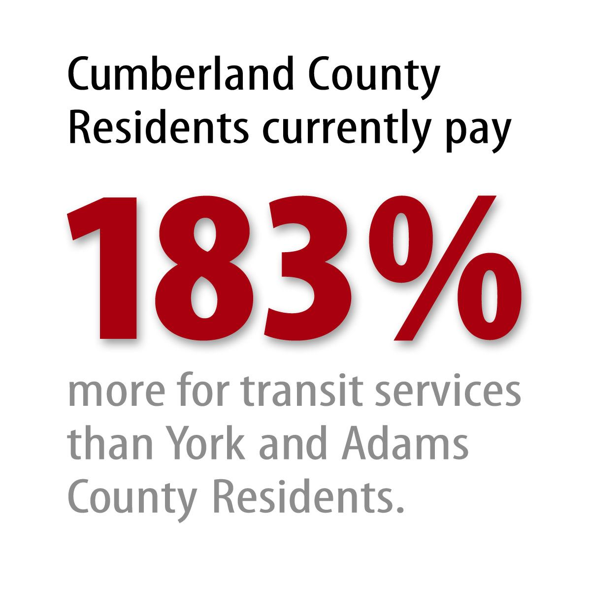 Cumberland Residents pay 183 percent