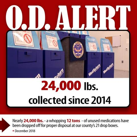 Drug drop boxes have collected 24,000 lbs since 2014.