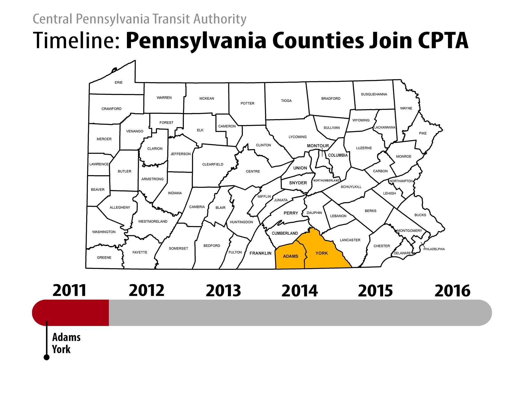 1CPTA County Timeline 6x4.5 Adams York